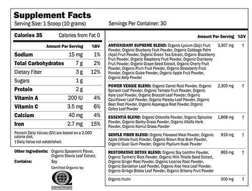 New Greens Ingredient List