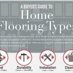 Flooring Choices: My  Durability, Cost, & Environmental Perpective