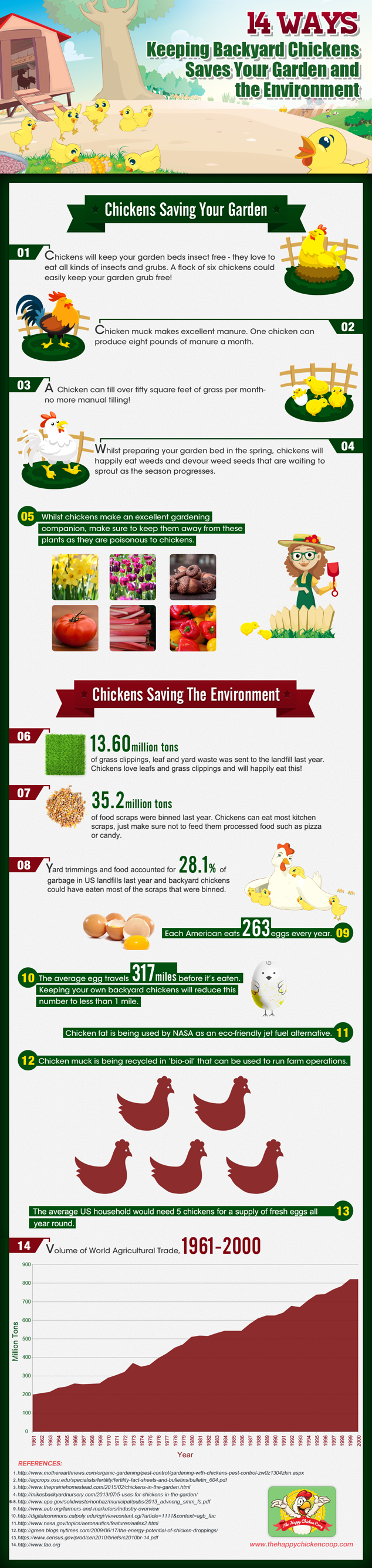 14-Ways-Keeping-Backyard-Chickens-Saves-Your-Garden-and-the-Environment-...-1